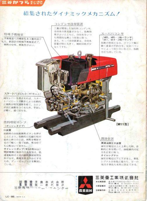 そもそも現在は小型エンジン単体でこんなゴージャスな透視図つきのカタログが成立しそうにありません。当時のエンジンは貴重で高価なものだったのでしょうね。