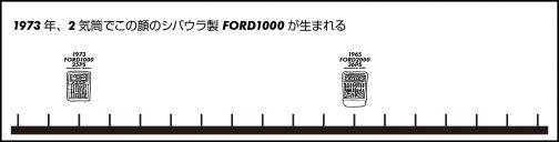そして1973年。最初のシバウラ製コンパクト、FORD1000が同じくスクエアなテイストで登場します。2気筒のLE892エンジンは25馬力を発生していました。