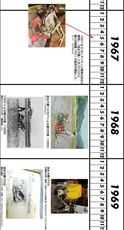 ダイキン・ヤンマー田植機年表1965-1973
