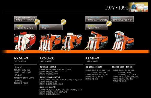 サイトの中にクボタのコンバインの年表があるのですが、このカタログが扱っているハンサムスカイロードG1 ZRX1550(全農のスカイロードだから型番にZがついているんですね!)はこのなかでZR1550にあたり、1984年〜1985年となっています。
