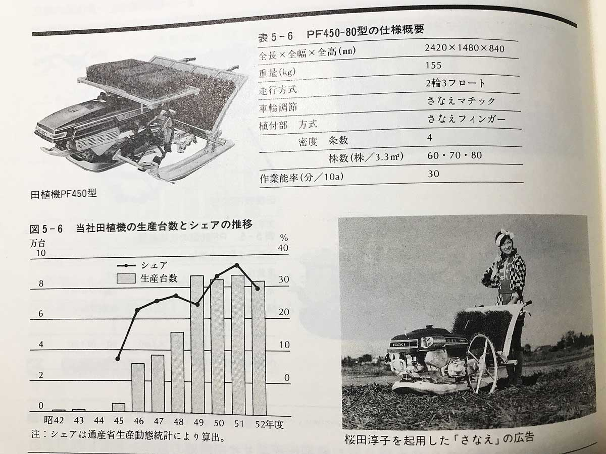 桜田さんが登場したのは1975年、さなえも3ケタになった頃のようです。