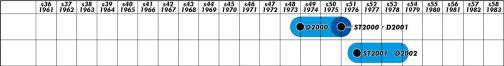 三菱製品機種別生産年度一覧表の中から、登場人物を絞って妄想年表スタイルに書き直してみます。