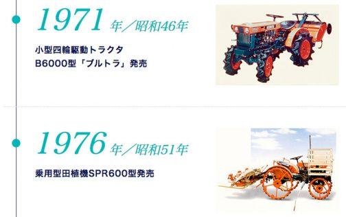 SPR600の年代は、クボタのサイト、「ありがとう130年 クボタ農機のあゆみ」で1976年とわかっています。