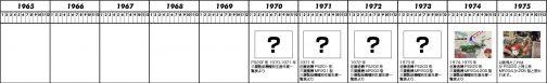 年表には手持ちの資料と写真、それからネットで探してきた画像を入れるわけですが、?が並んでしまって本当に情報が少ないです。三菱最初の田植え機はPS20Fという機種だそうですが、どんな機械だったのか全くわかりません。