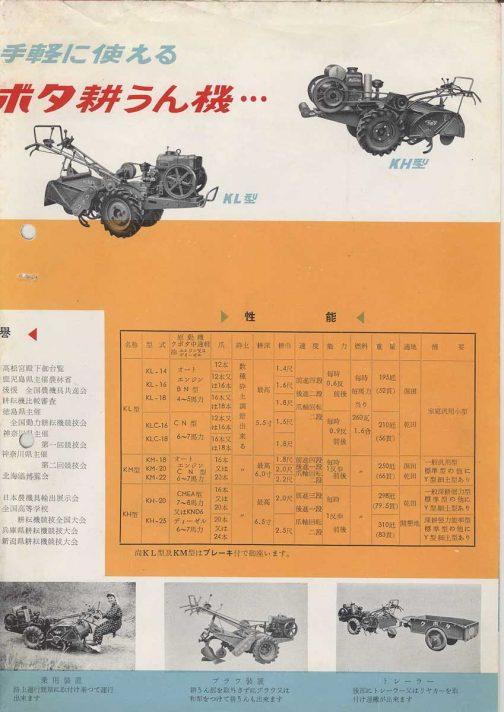 KL型 KL-14・16・18 ートエンジンBN型4〜5馬力。KL-16・18オートエンジンCN型6〜7馬力 KM型 KM-18・20・22 オートエンジンCN型6〜75馬力。 KH型 KH-20・25 オートエンジンCMEA型7〜8馬力またはKND6型ディーゼル6〜7馬力  だそうです。  乗用装置 路上運行簡単に取付け乗って運行出来ます。  のお姉さんが楽しそう!