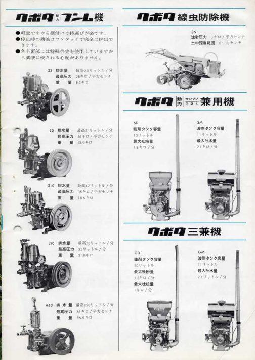 クボタフンム機サンプン機三兼機・・・フンムは噴霧、サンプンは散紛でしょうか?三兼は何と何と何でしょう??? 今気がついたのですが、1964年の段階でこのフォントを使っていたのですねぇ・・・